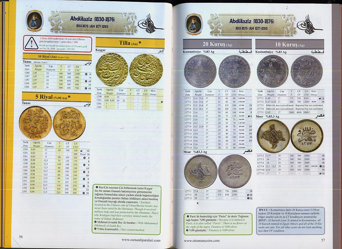 Coin Books: Islam & Mideast: Bibliography, Reviews, Sales