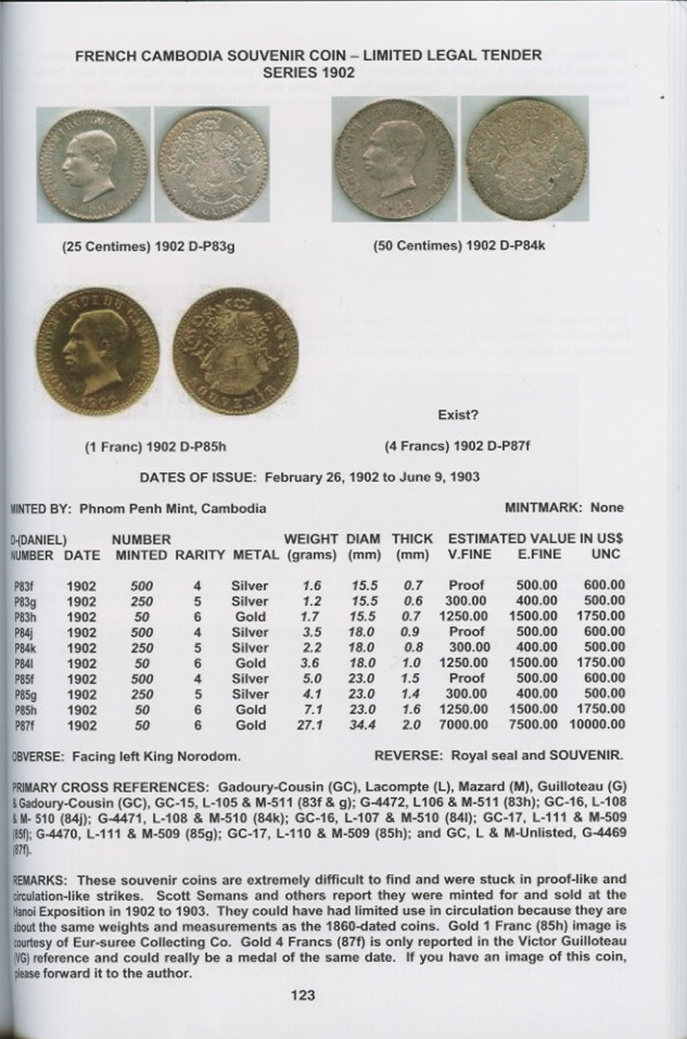 Antique Indian Coins Value Guide Best 2000 Antique