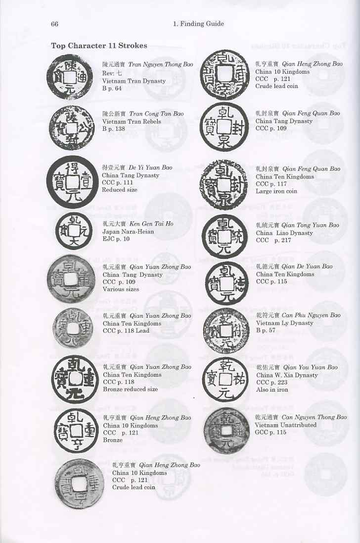 Coin Books China Ancient Bibliography