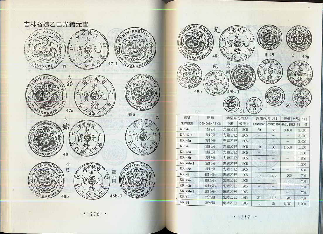Chinese Coins Pictures
